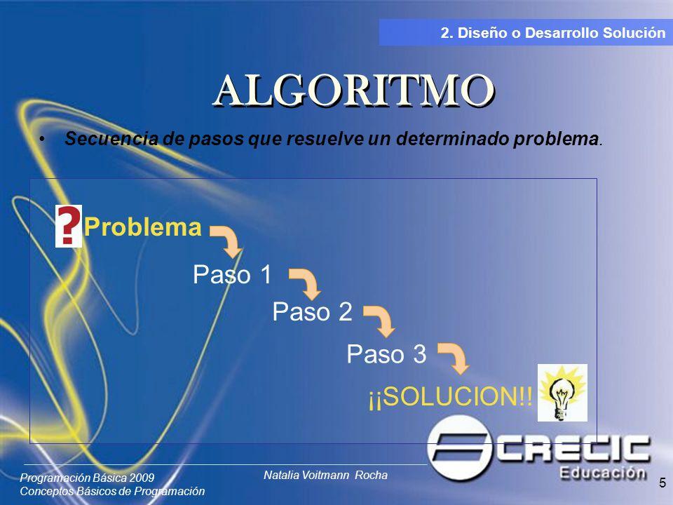 Programación Básica 2009 Conceptos Básicos de Programación Natalia Voitmann Rocha 5 Paso 1 Paso 2 Paso 3 Problema ¡¡SOLUCION!! Secuencia de pasos que