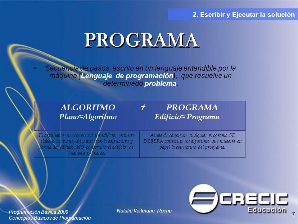 Programación Básica 2009 Conceptos Básicos de Programación Natalia Voitmann Rocha 7 ALGORITMO PROGRAMA PlanoAlgoritmo Edificio Programa El arquitecto