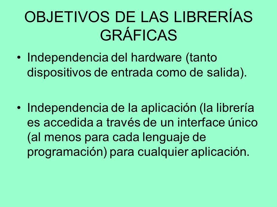 FUNCIÓN DE LAS LIBRERÍAS GRÁFICAS