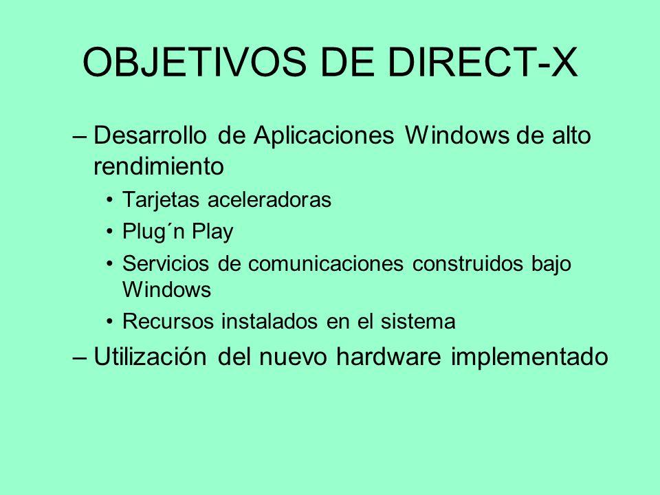COMPONENTES DE DIRECT-X Permiten desarrollar aplicaciones de alto rendimiento y en tiempo real API DirectPlay API DirectInput API DirectSound API Dire
