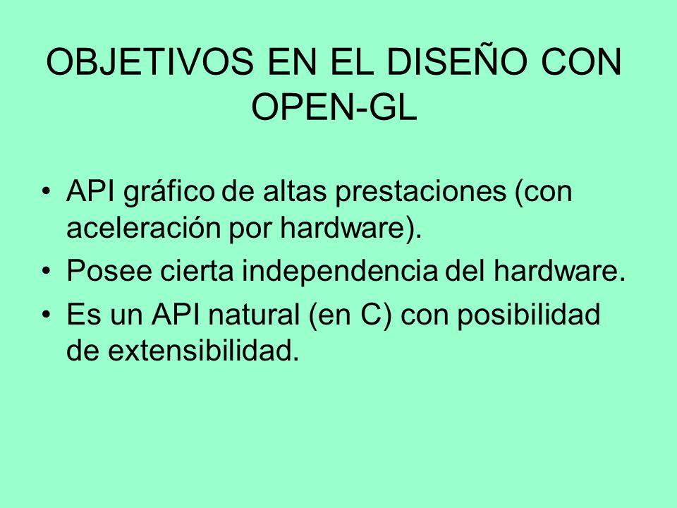 OPENGL - INTRODUCCIÓN OpenGL es una especificación estándar que define una API multilenguaje y multiplataforma para escribir aplicaciones que produzca
