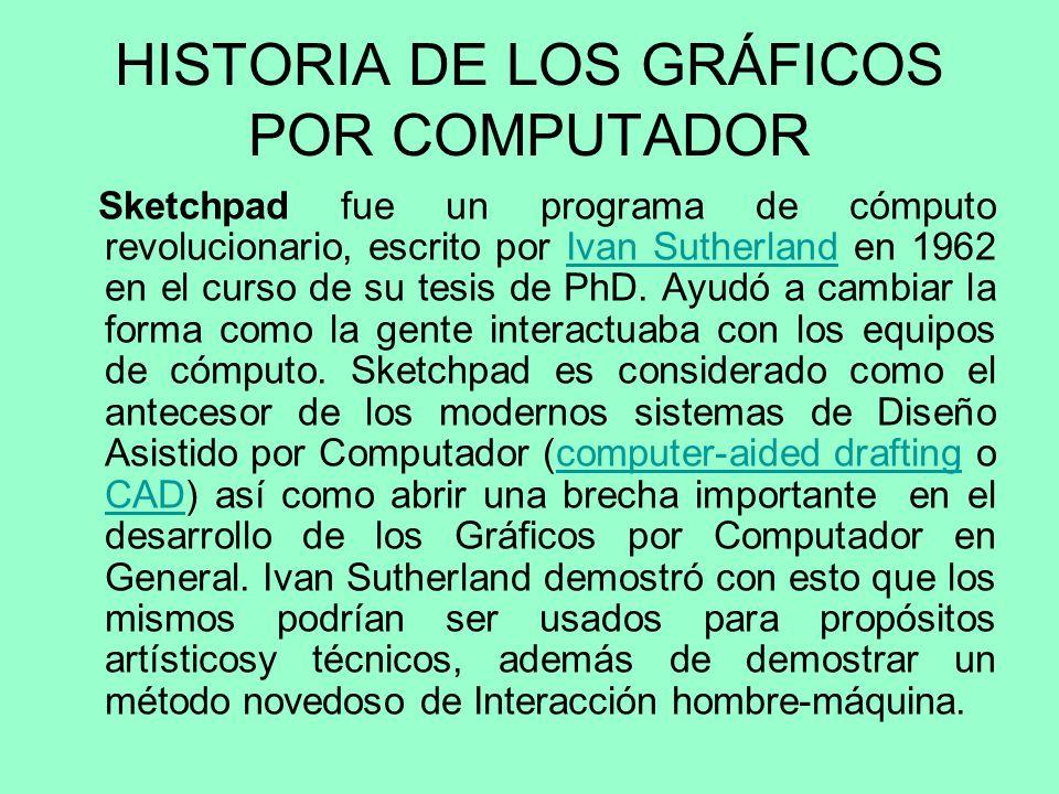El primer mayor avance en la gráfica realizada por computador era el desarrollo de Sketchpad en 1962 por Ivan Sutherland. HISTORIA DE LOS GRÁFICOS POR