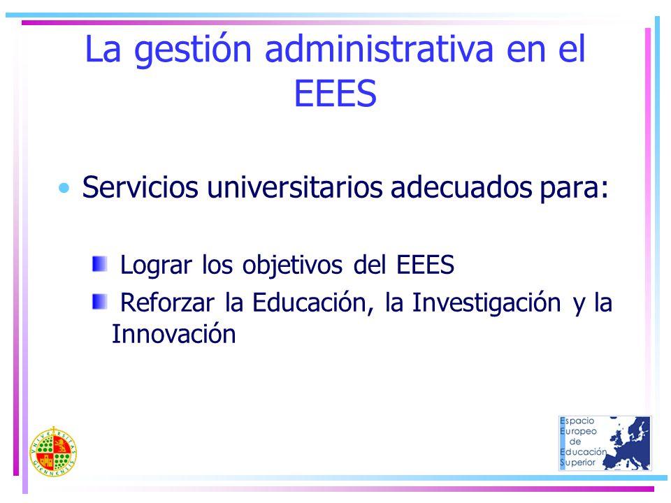 La gestión administrativa en el EEES Servicios universitarios adecuados para: Lograr los objetivos del EEES Reforzar la Educación, la Investigación y