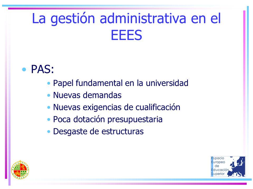 La gestión administrativa en el EEES PAS: Papel fundamental en la universidad Nuevas demandas Nuevas exigencias de cualificación Poca dotación presupu