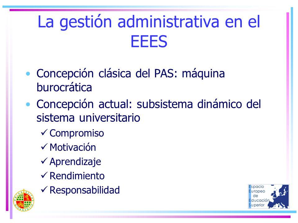 La gestión administrativa en el EEES Concepción clásica del PAS: máquina burocrática Concepción actual: subsistema dinámico del sistema universitario