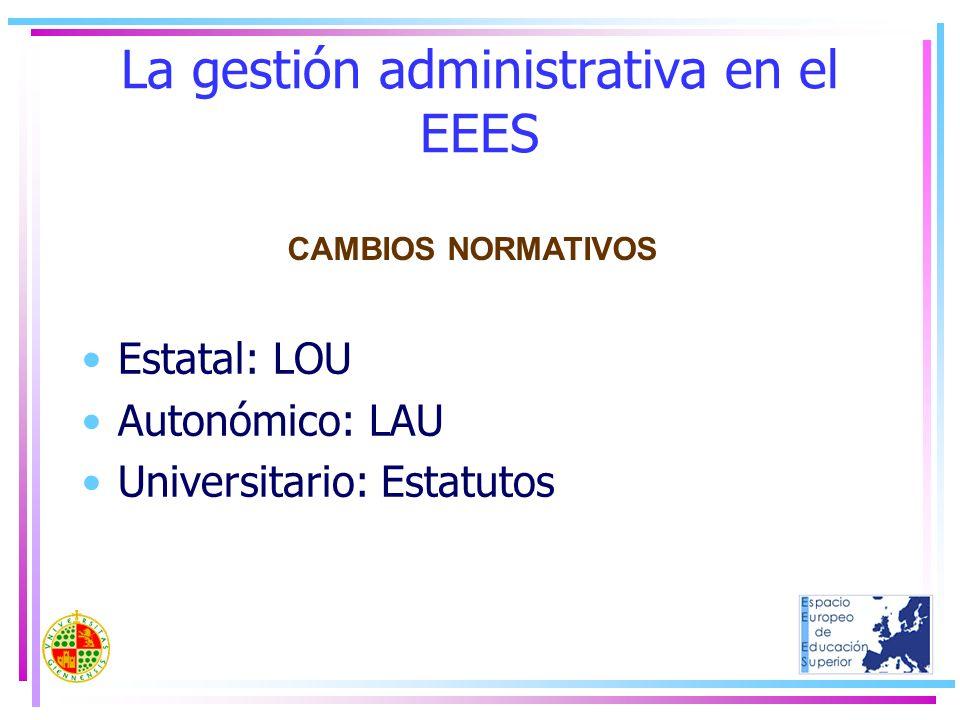 La gestión administrativa en el EEES Estatal: LOU Autonómico: LAU Universitario: Estatutos CAMBIOS NORMATIVOS