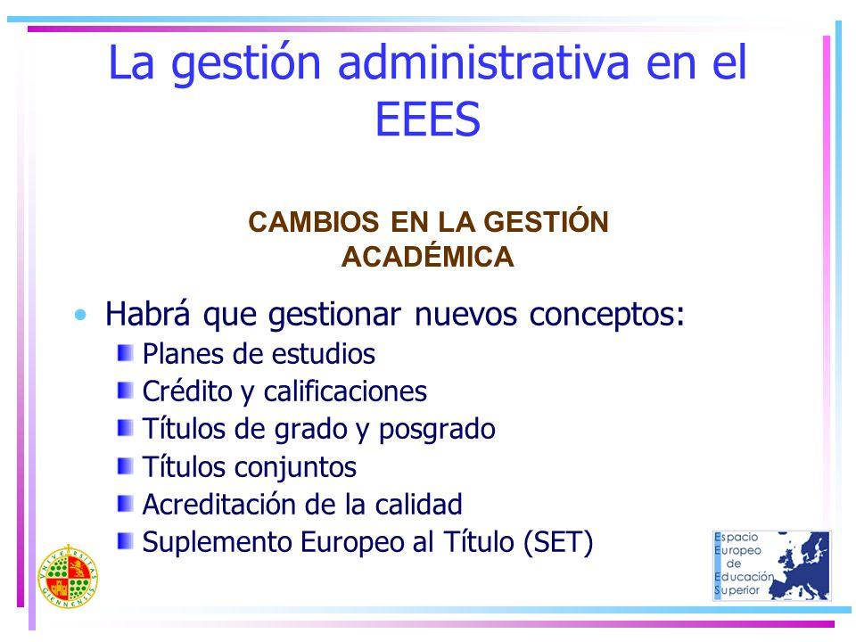 La gestión administrativa en el EEES Habrá que gestionar nuevos conceptos: Planes de estudios Crédito y calificaciones Títulos de grado y posgrado Tít