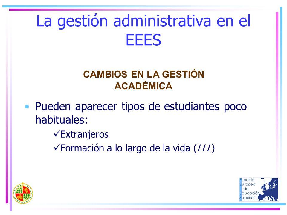 La gestión administrativa en el EEES Pueden aparecer tipos de estudiantes poco habituales: Extranjeros Formación a lo largo de la vida (LLL) CAMBIOS E