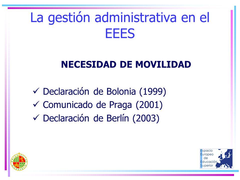 La gestión administrativa en el EEES NECESIDAD DE MOVILIDAD Declaración de Bolonia (1999) Comunicado de Praga (2001) Declaración de Berlín (2003)