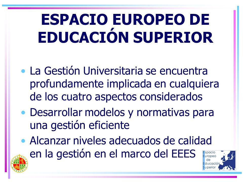 La gestión administrativa en el EEES LOU: Artículo 87: En el ámbito de sus respectivas competencias el Gobierno, las Comunidades Autónomas y las Universidades, adoptarán las medidas necesarias para la plena integración del sistema español en el EEES CAMBIOS NORMATIVOS