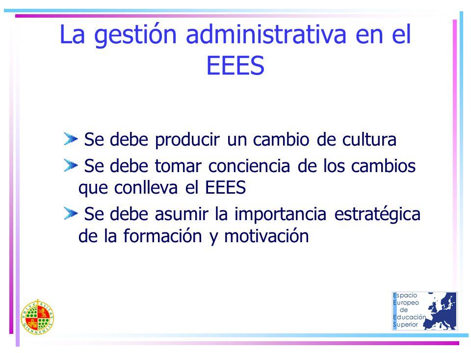 La gestión administrativa en el EEES Se debe producir un cambio de cultura Se debe tomar conciencia de los cambios que conlleva el EEES Se debe asumir
