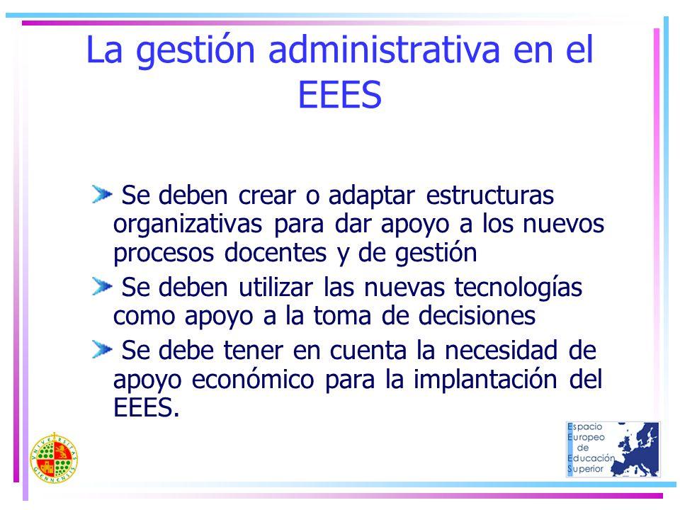 La gestión administrativa en el EEES Se deben crear o adaptar estructuras organizativas para dar apoyo a los nuevos procesos docentes y de gestión Se