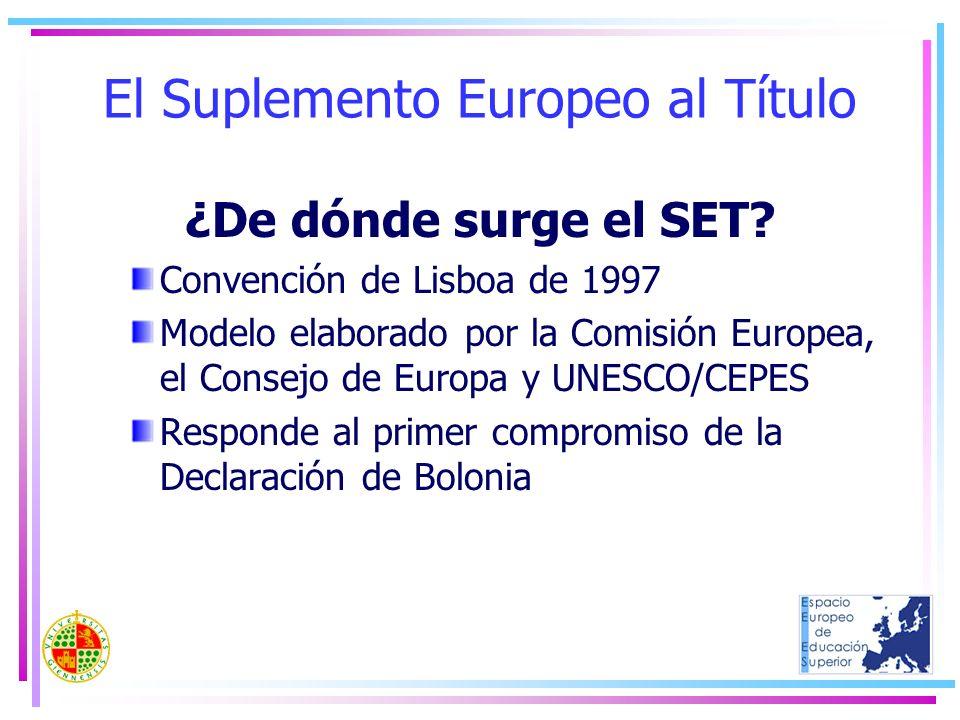El Suplemento Europeo al Título ¿De dónde surge el SET? Convención de Lisboa de 1997 Modelo elaborado por la Comisión Europea, el Consejo de Europa y