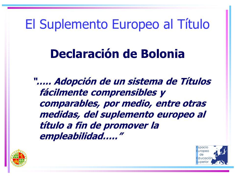 El Suplemento Europeo al Título Declaración de Bolonia ….. Adopción de un sistema de Títulos fácilmente comprensibles y comparables, por medio, entre