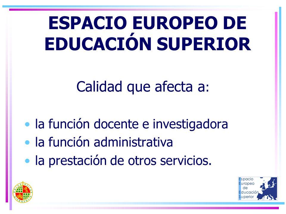 Calidad que afecta a : la función docente e investigadora la función administrativa la prestación de otros servicios. ESPACIO EUROPEO DE EDUCACIÓN SUP