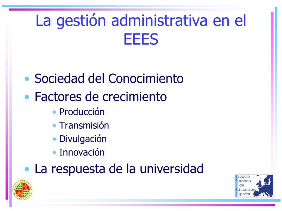 La gestión administrativa en el EEES Servicios universitarios adecuados para: Lograr los objetivos del EEES Reforzar la Educación, la Investigación y la Innovación
