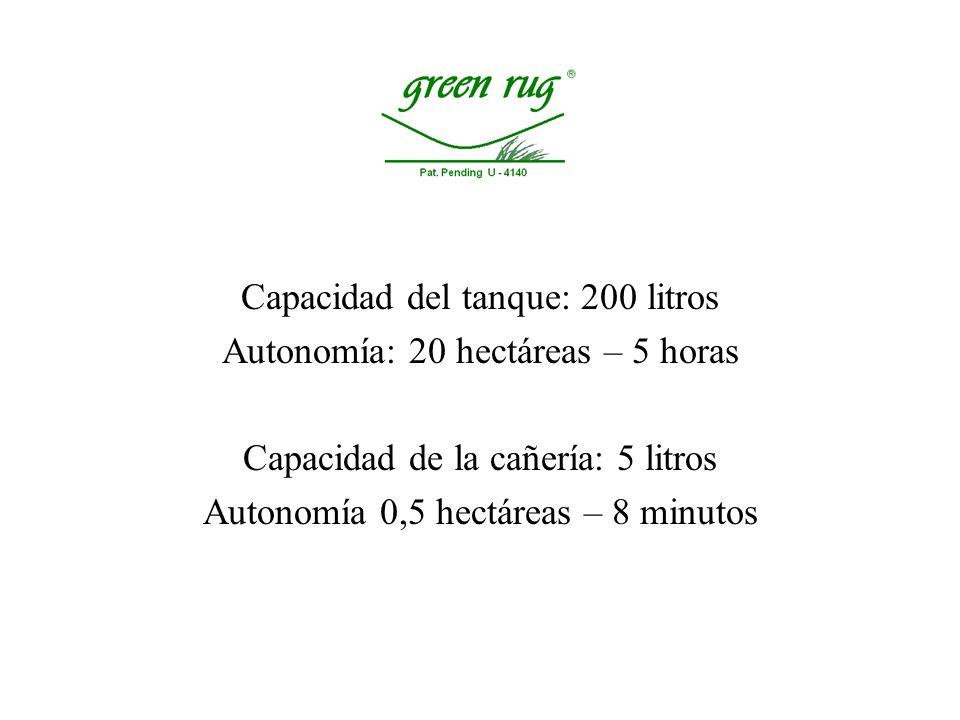 No gotea, ni chorrea. Agua + Glifosato + Antiespumante