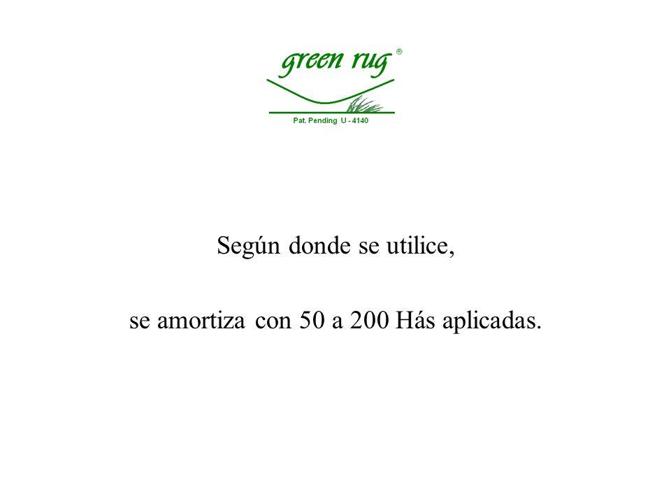 Bajos costos operativos. Bajas dosis de herbicida por há. Amigable con el medio ambiente.