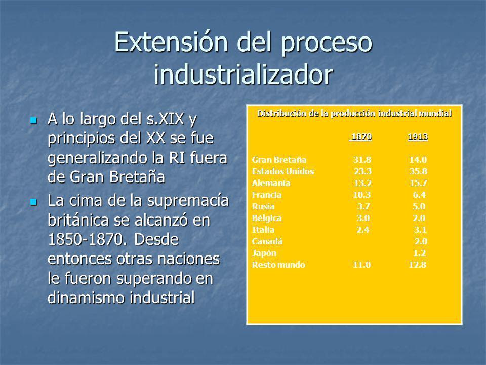 Extensión del proceso industrializador A lo largo del s.XIX y principios del XX se fue generalizando la RI fuera de Gran Bretaña A lo largo del s.XIX