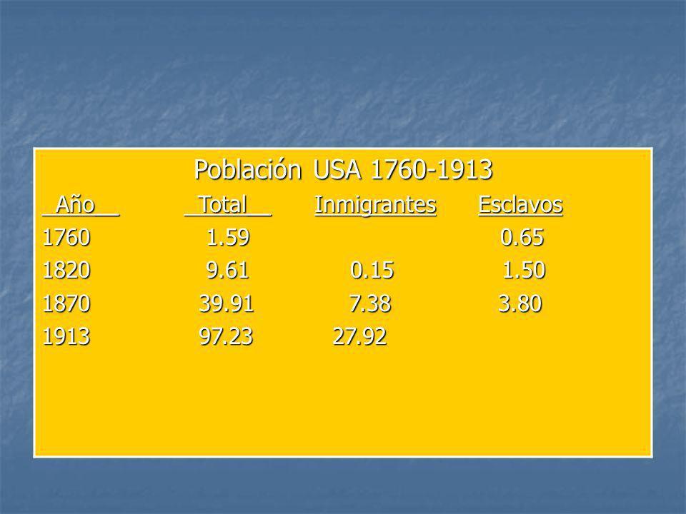 Población USA 1760-1913 Año__ Total__ Inmigrantes Esclavos Año__ Total__ Inmigrantes Esclavos 1760 1.59 0.65 1820 9.61 0.15 1.50 1870 39.91 7.38 3.80