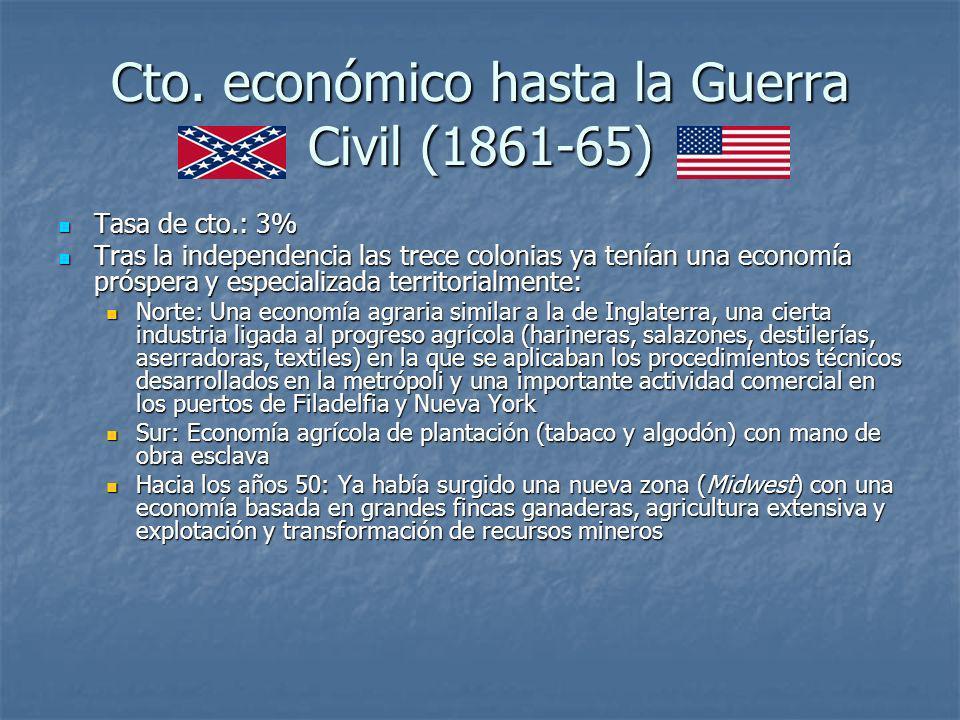 Cto. económico hasta la Guerra Civil (1861-65) Tasa de cto.: 3% Tasa de cto.: 3% Tras la independencia las trece colonias ya tenían una economía prósp