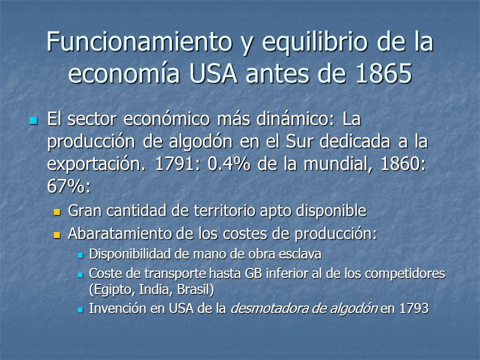 Funcionamiento y equilibrio de la economía USA antes de 1865 El sector económico más dinámico: La producción de algodón en el Sur dedicada a la export