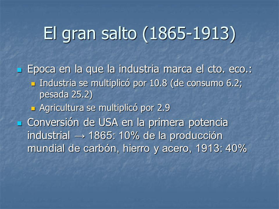 El gran salto (1865-1913) Epoca en la que la industria marca el cto. eco.: Epoca en la que la industria marca el cto. eco.: Industria se multiplicó po