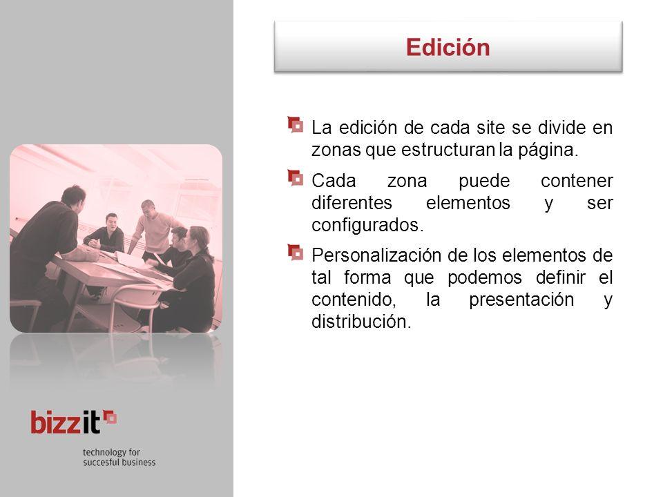 Edición La edición de cada site se divide en zonas que estructuran la página. Cada zona puede contener diferentes elementos y ser configurados. Person