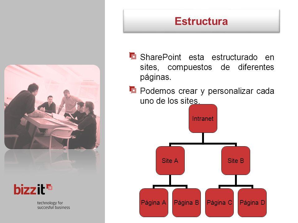 Ejemplo La imagen siguiente, muestra una intranet de ejemplo con sites personalizados.