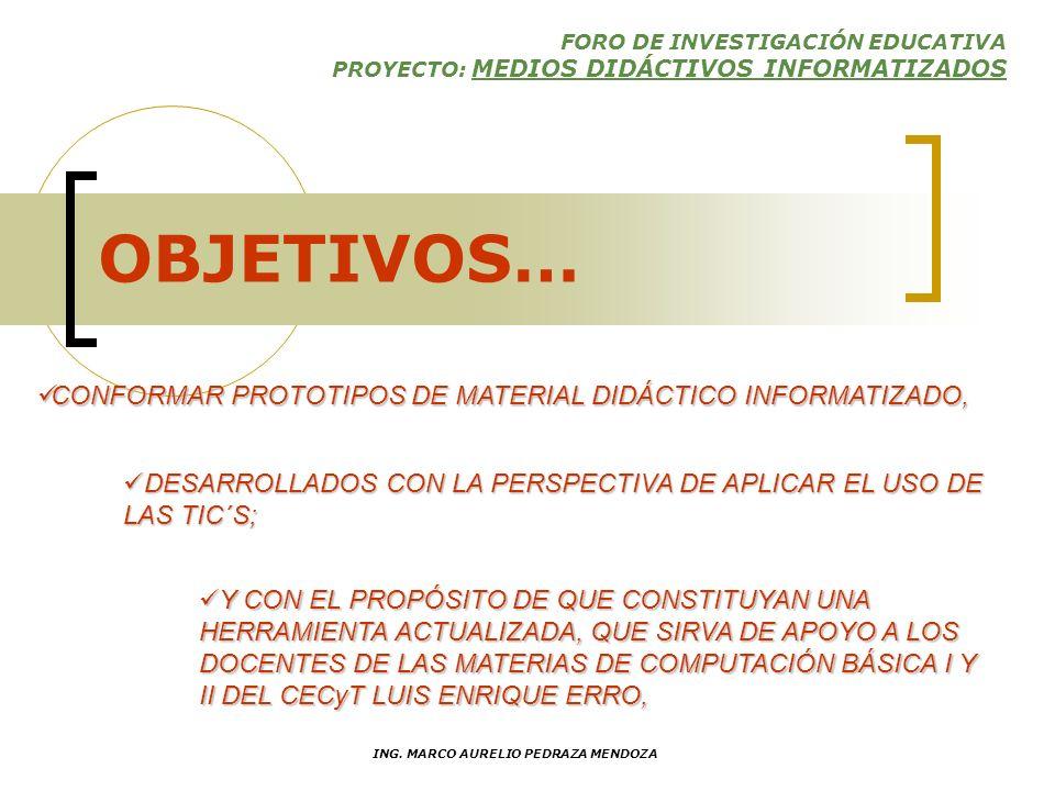 FORO DE INVESTIGACIÓN EDUCATIVA PROYECTO: MEDIOS DIDÁCTIVOS INFORMATIZADOS ING. MARCO AURELIO PEDRAZA MENDOZA HIPÓTESIS DEBE EXISTIR MATERIAL DIDÁCTIC