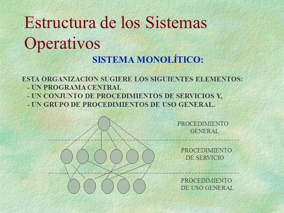 Estructura de los Sistemas Operativos SISTEMA MONOLÍTICO: ESTA ORGANIZACION SUGIERE LOS SIGUIENTES ELEMENTOS: - UN PROGRAMA CENTRAL - UN CONJUNTO DE PROCEDIMIENTOS DE SERVICIOS Y, - UN GRUPO DE PROCEDIMIENTOS DE USO GENERAL.
