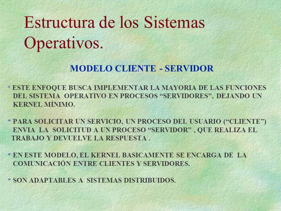 Estructura de los Sistemas Operativos. MODELO CLIENTE - SERVIDOR * ESTE ENFOQUE BUSCA IMPLEMENTAR LA MAYORIA DE LAS FUNCIONES DEL SISTEMA OPERATIVO EN