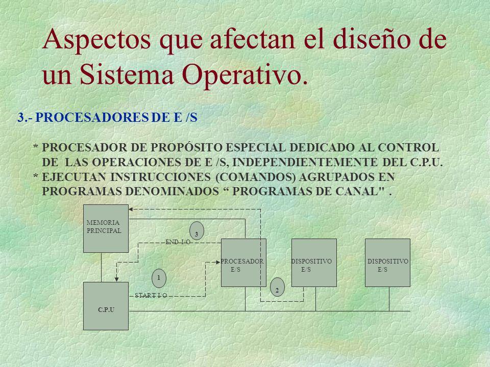 Aspectos que afectan el diseño de un Sistema Operativo. 3.- PROCESADORES DE E /S * PROCESADOR DE PROPÓSITO ESPECIAL DEDICADO AL CONTROL DE LAS OPERACI