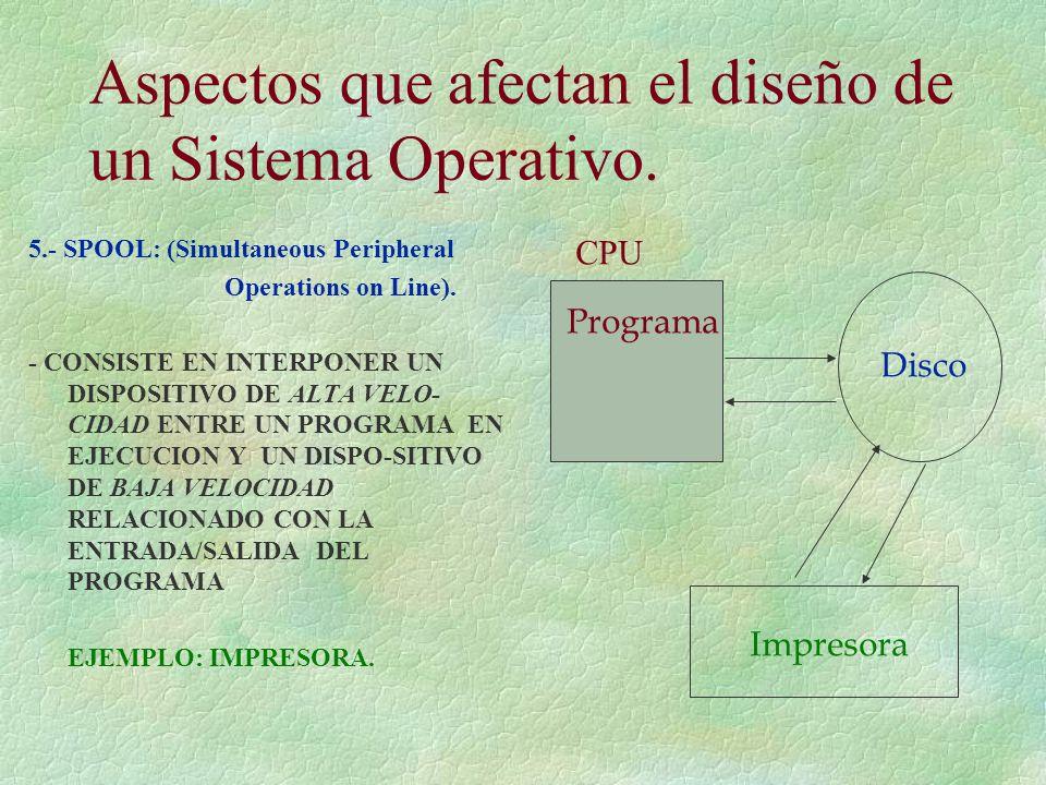 Aspectos que afectan el diseño de un Sistema Operativo. 5.- SPOOL: (Simultaneous Peripheral Operations on Line). - CONSISTE EN INTERPONER UN DISPOSITI