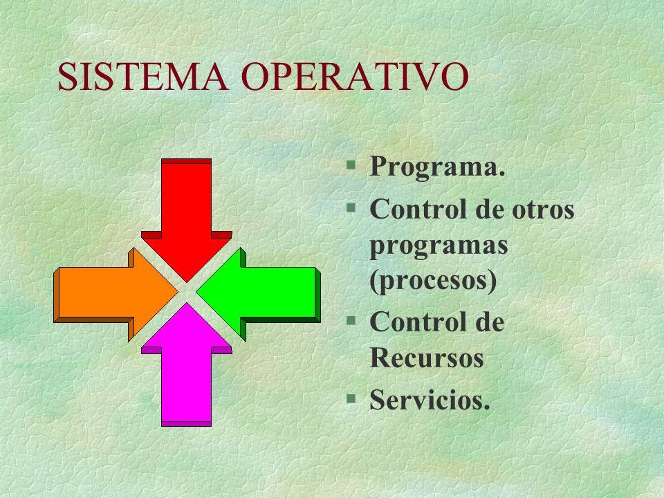 SISTEMA OPERATIVO §Programa. §Control de otros programas (procesos) §Control de Recursos §Servicios.