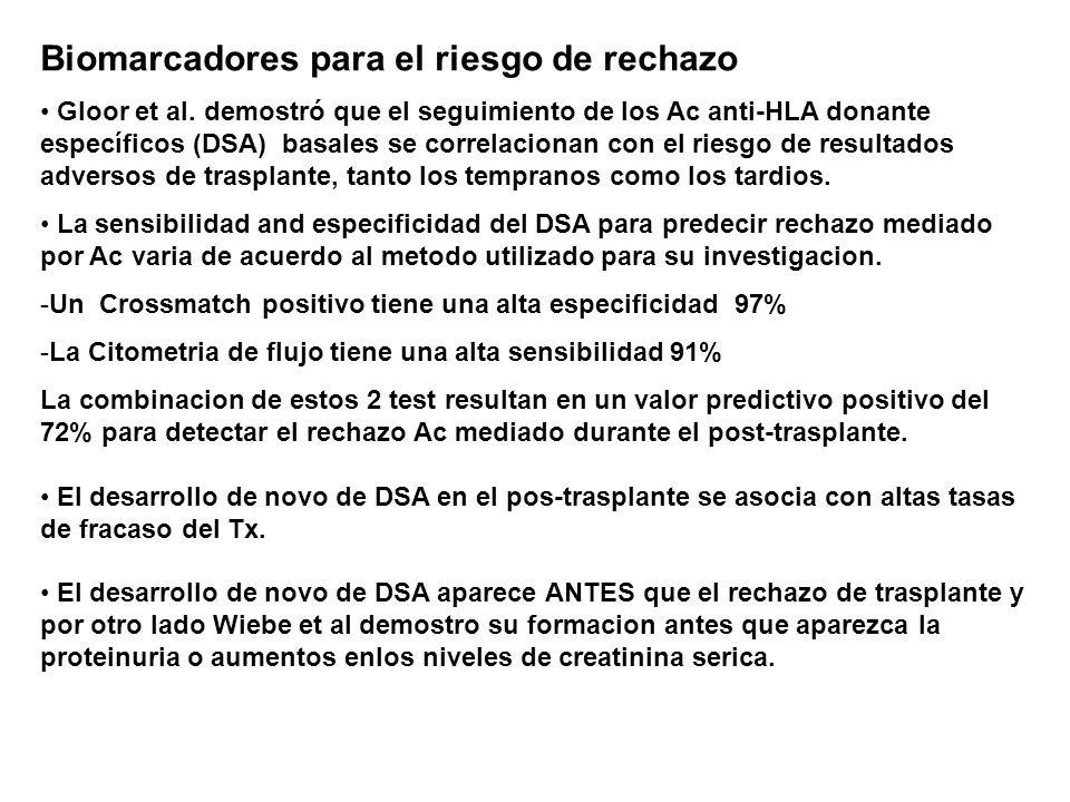 Biomarcadores para el riesgo de rechazo Gloor et al. demostró que el seguimiento de los Ac anti-HLA donante específicos (DSA) basales se correlacionan