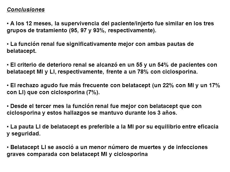 Conclusiones A los 12 meses, la supervivencia del paciente/injerto fue similar en los tres grupos de tratamiento (95, 97 y 93%, respectivamente). La f