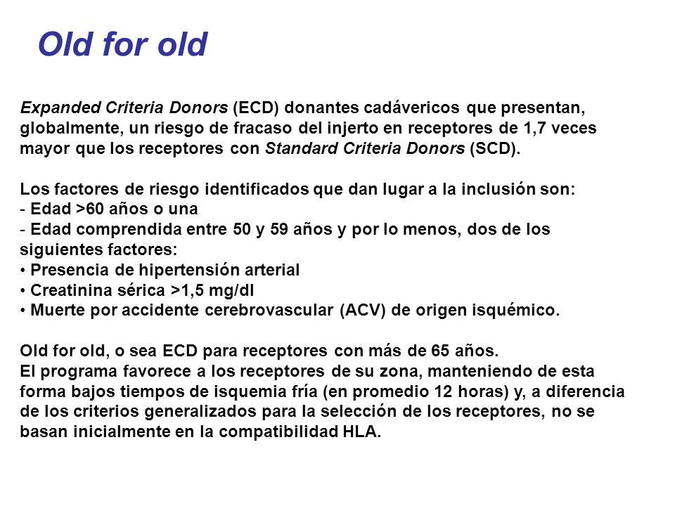 Expanded Criteria Donors (ECD) donantes cadávericos que presentan, globalmente, un riesgo de fracaso del injerto en receptores de 1,7 veces mayor que