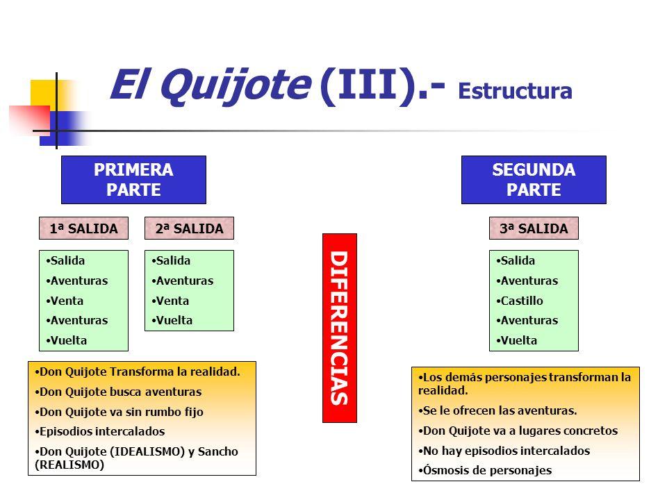 El Quijote (III).- Estructura PRIMERA PARTE SEGUNDA PARTE 1ª SALIDA2ª SALIDA3ª SALIDA Salida Aventuras Venta Aventuras Vuelta Salida Aventuras Venta Vuelta Salida Aventuras Castillo Aventuras Vuelta DIFERENCIAS Don Quijote Transforma la realidad.