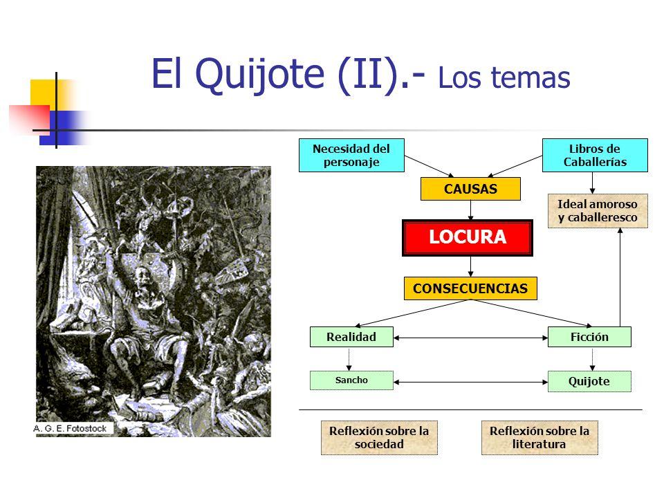 El Quijote (II).- Los temas CAUSAS CONSECUENCIAS Necesidad del personaje Libros de Caballerías LOCURA RealidadFicción Sancho Quijote Ideal amoroso y caballeresco Reflexión sobre la sociedad Reflexión sobre la literatura