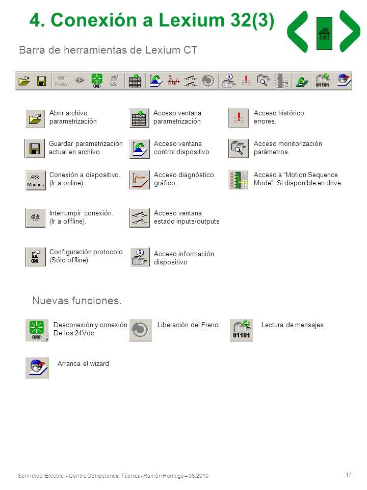 17 Schneider Electric - Centro Competencia Técnica- Ramón Hormigo – 06.2010 Abrir archivo parametrización Guardar parametrización actual en archivo Co