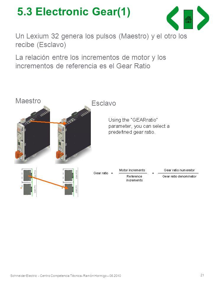 21 Schneider Electric - Centro Competencia Técnica- Ramón Hormigo – 06.2010 Un Lexium 32 genera los pulsos (Maestro) y el otro los recibe (Esclavo) La