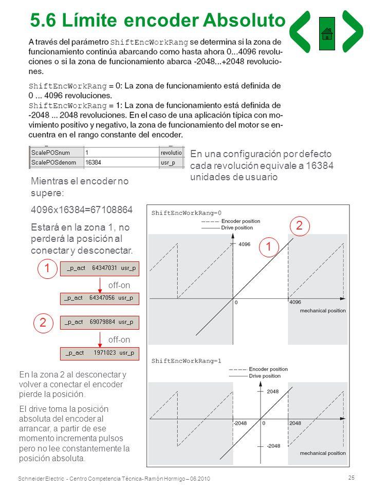 25 Schneider Electric - Centro Competencia Técnica- Ramón Hormigo – 06.2010 En una configuración por defecto cada revolución equivale a 16384 unidades