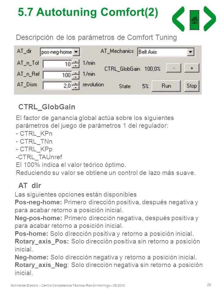 29 Schneider Electric - Centro Competencia Técnica- Ramón Hormigo – 06.2010 Descripción de los parámetros de Comfort Tuning CTRL_GlobGain El factor de