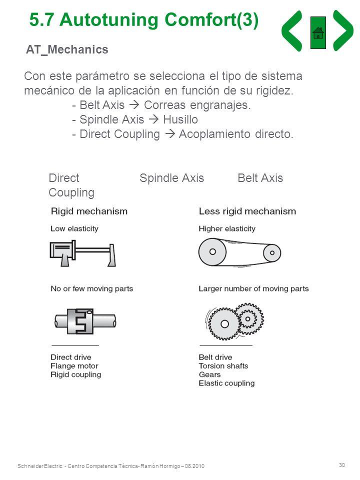 30 Schneider Electric - Centro Competencia Técnica- Ramón Hormigo – 06.2010 AT_Mechanics Con este parámetro se selecciona el tipo de sistema mecánico