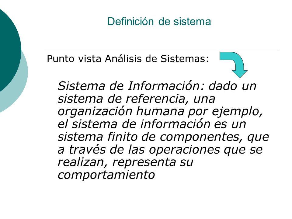 Punto vista Análisis de Sistemas: Sistema de Información: dado un sistema de referencia, una organización humana por ejemplo, el sistema de información es un sistema finito de componentes, que a través de las operaciones que se realizan, representa su comportamiento Definición de sistema