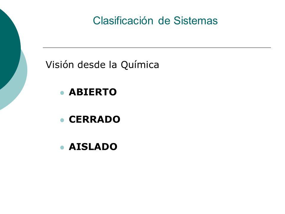 Visión desde la Química ABIERTO CERRADO AISLADO Clasificación de Sistemas