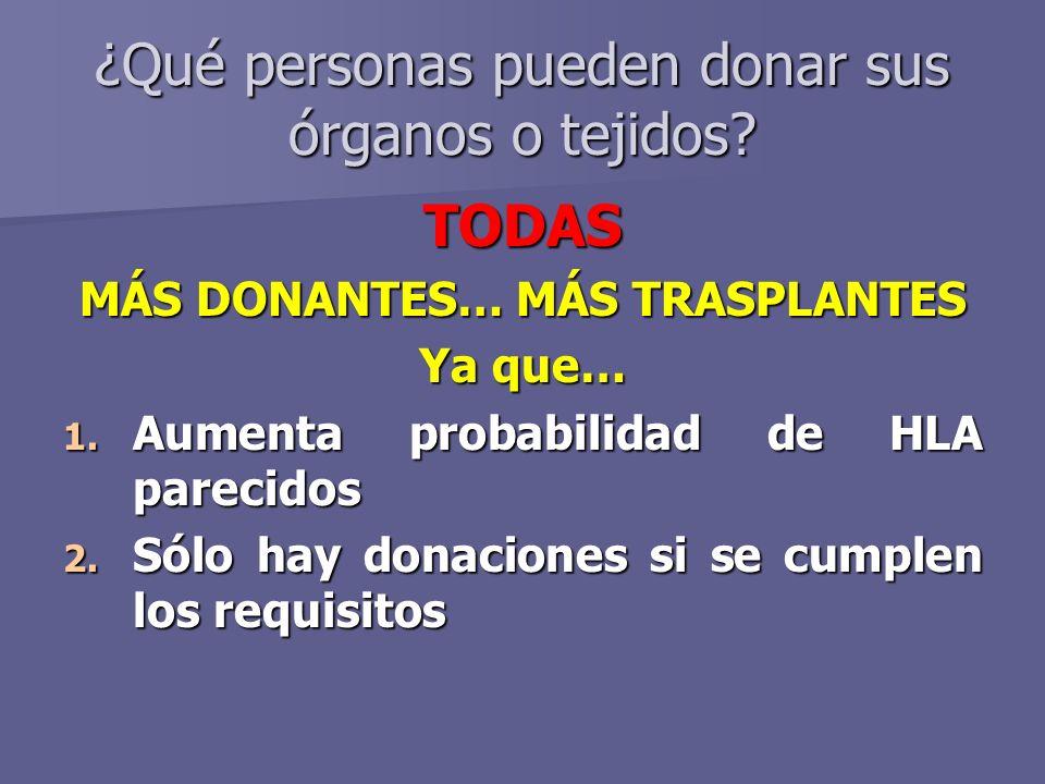 ¿Qué personas pueden donar sus órganos o tejidos.TODAS MÁS DONANTES… MÁS TRASPLANTES Ya que… 1.