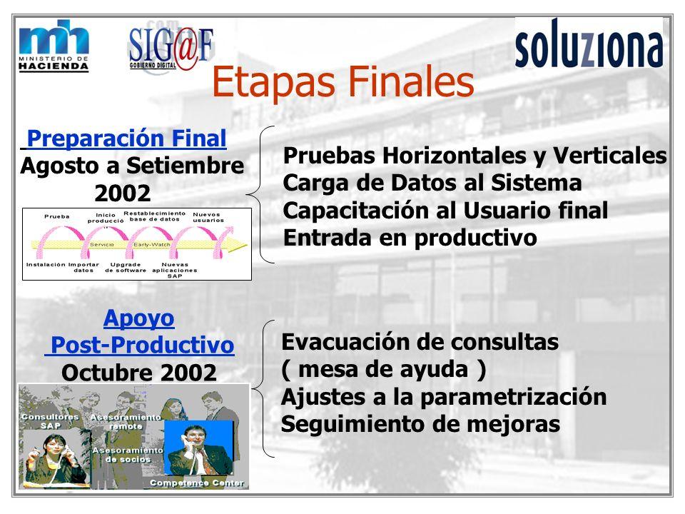 Etapas Finales Preparación Final Agosto a Setiembre 2002 Pruebas Horizontales y Verticales Carga de Datos al Sistema Capacitación al Usuario final Ent