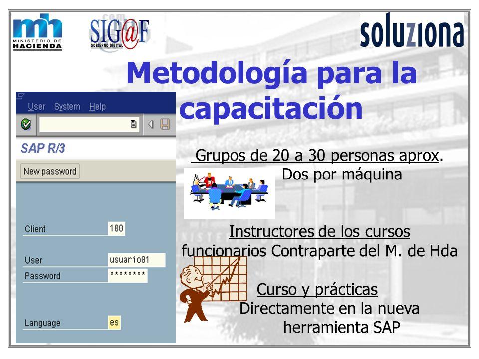 Metodología para la capacitación Grupos de 20 a 30 personas aprox. Dos por máquina Instructores de los cursos funcionarios Contraparte del M. de Hda C